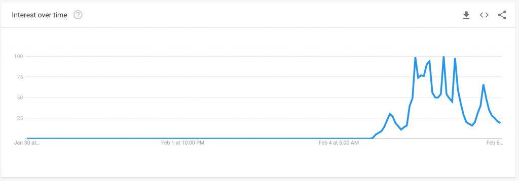 Handforth-Parish-Council-Search-Trend-Feb
