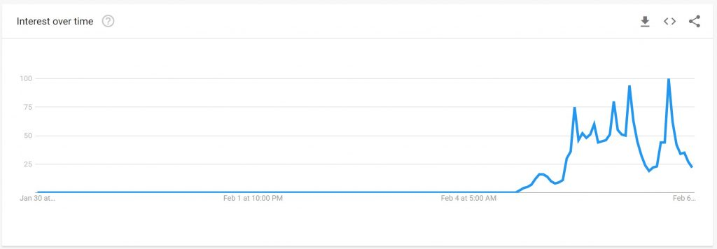Jackie-Weaver-Search-Trend-Feb